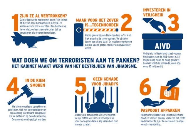 VVD geweld