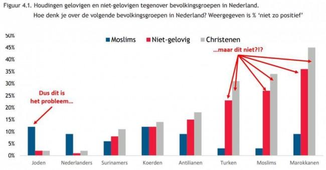 cijfers antisemitisme