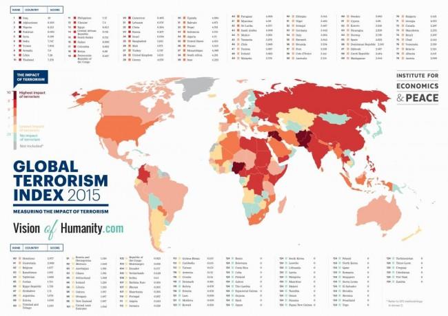terrorism map 2015